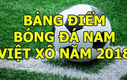 Bảng điểm bóng đá nam Việt Xô năm 2018